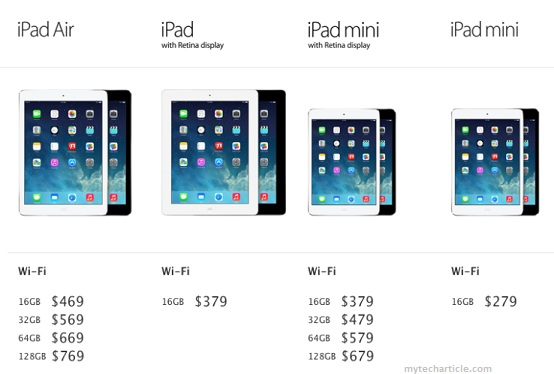 Apple Discount Sale On iPad Series For Education