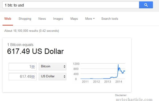 Google Added Bitcoin Currency Conversion