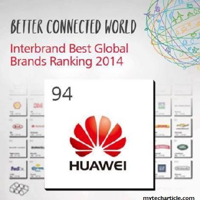 Huawei Listed In Top 100 Global Brands Rank