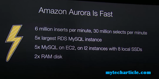 Amazon Launched High-Performance Database Service Aurora