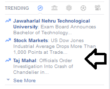 How Facebook List Out Current Trending