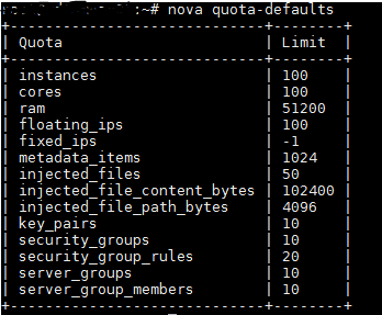 manage-compute-service-quotas-in-openstack-01